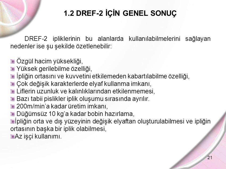 1.2 DREF-2 İÇİN GENEL SONUÇ DREF-2 ipliklerinin bu alanlarda kullanılabilmelerini sağlayan nedenler ise şu şekilde özetlenebilir: