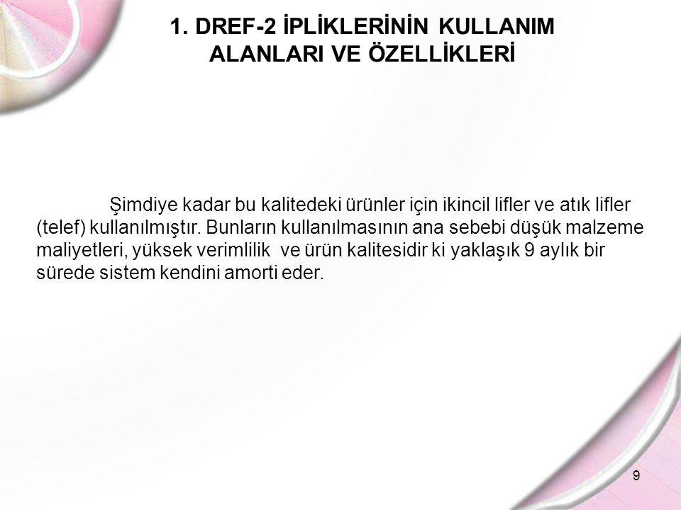 DREF-2 İPLİKLERİNİN KULLANIM ALANLARI VE ÖZELLİKLERİ