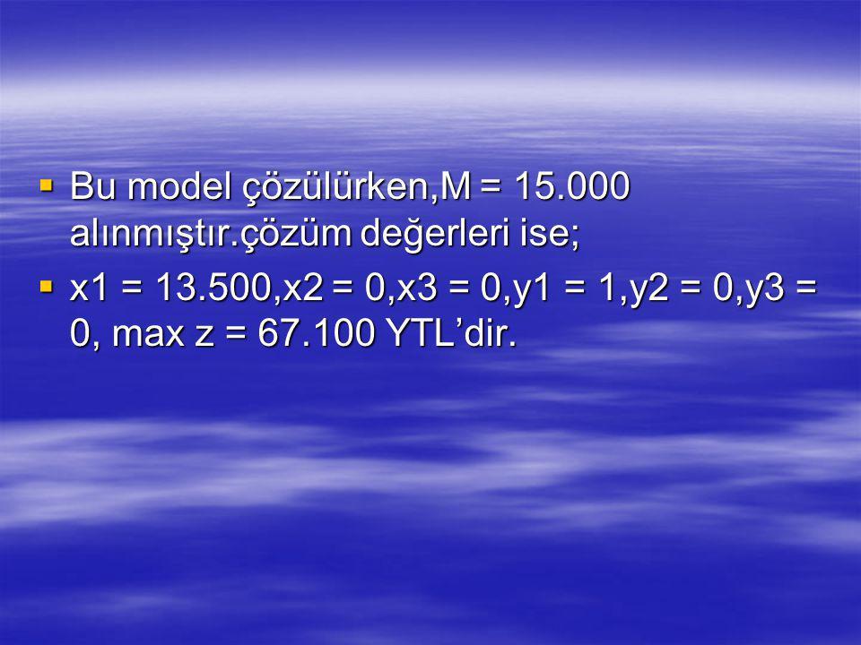 Bu model çözülürken,M = 15.000 alınmıştır.çözüm değerleri ise;
