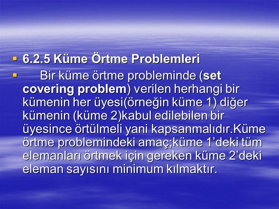 6.2.5 Küme Örtme Problemleri