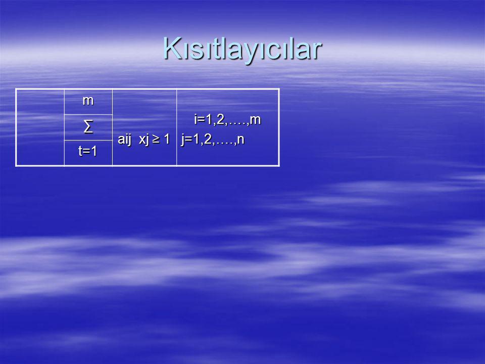 Kısıtlayıcılar m aij xj ≥ 1 i=1,2,….,m j=1,2,….,n ∑ t=1