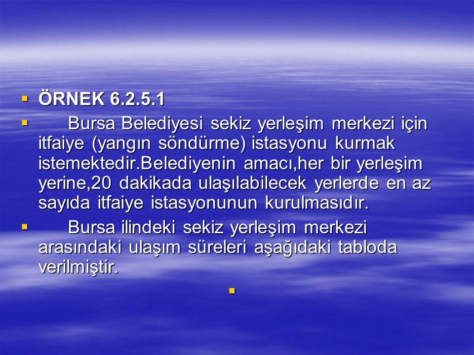 ÖRNEK 6.2.5.1