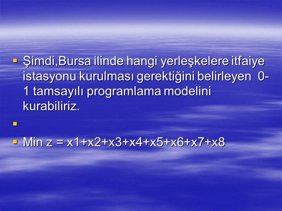 Şimdi,Bursa ilinde hangi yerleşkelere itfaiye istasyonu kurulması gerektiğini belirleyen 0-1 tamsayılı programlama modelini kurabiliriz.