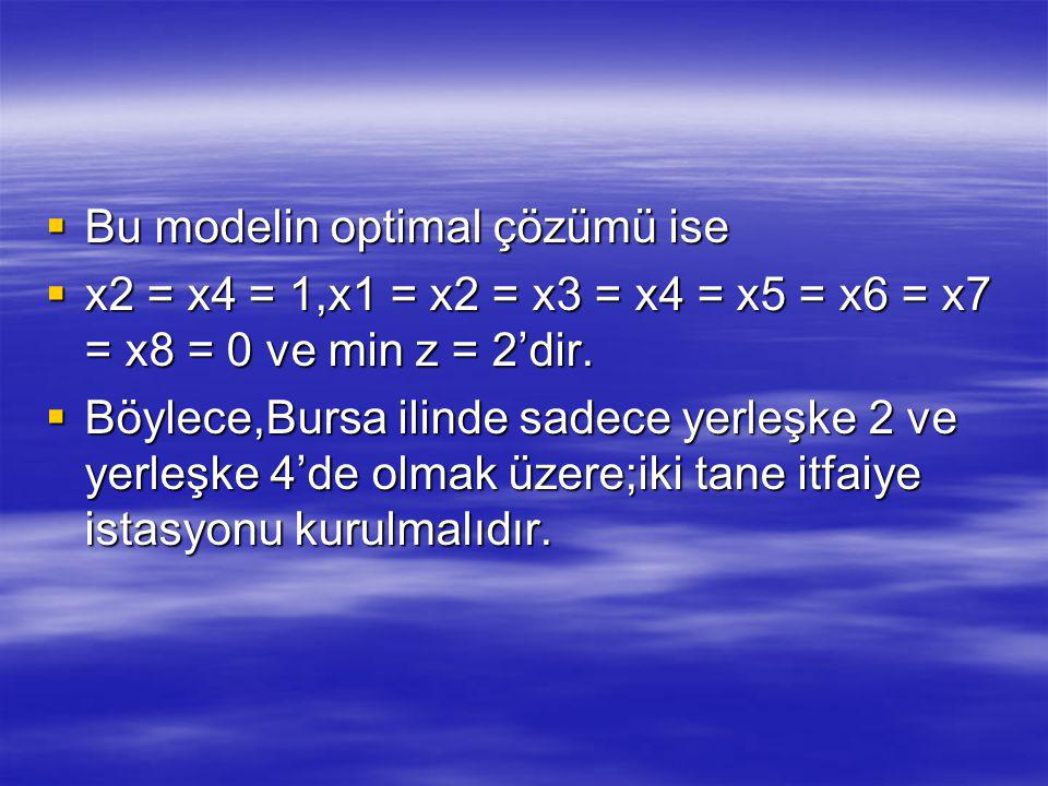 Bu modelin optimal çözümü ise