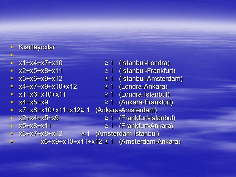 Kısıtlayıcılar x1+x4+x7+x10 ≥ 1 (İstanbul-Londra) x2+x5+x8+x11 ≥ 1 (İstanbul-Frankfurt) x3+x6+x9+x12 ≥ 1 (İstanbul-Amsterdam)
