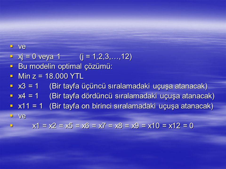 ve xj = 0 veya 1 (j = 1,2,3,…,12) Bu modelin optimal çözümü: Min z = 18.000 YTL. x3 = 1 (Bir tayfa üçüncü sıralamadaki uçuşa atanacak)
