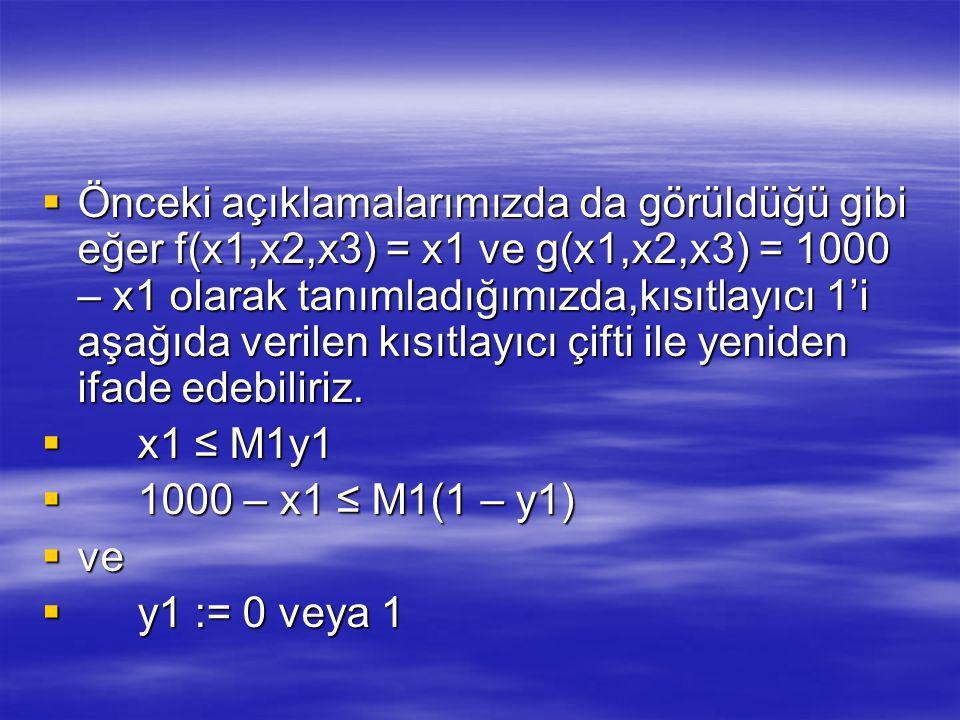 Önceki açıklamalarımızda da görüldüğü gibi eğer f(x1,x2,x3) = x1 ve g(x1,x2,x3) = 1000 – x1 olarak tanımladığımızda,kısıtlayıcı 1'i aşağıda verilen kısıtlayıcı çifti ile yeniden ifade edebiliriz.