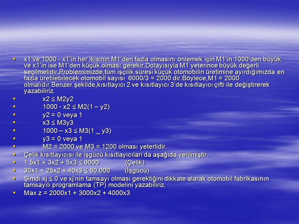 x1 ve 1000 - x1'in her ikisinin M1'den fazla olmasını önlemek için M1'in 1000'den büyük ve x1'in ise M1'den küçük olması gerekir.Dolayısıyla M1 yeterince büyük değerli seçilmelidir.Problemimizde,tüm işçilik süresi küçük otomobilin üretimine ayırdığımızda en fazla üretilebilecek otomobil sayısı 6000/3 = 2000 dir.Böylece,M1 = 2000 olmalıdır.Benzer şekilde,kısıtlayıcı 2 ve kısıtlayıcı 3'de kısıtlayıcı çifti ile değiştirerek yazabiliriz.