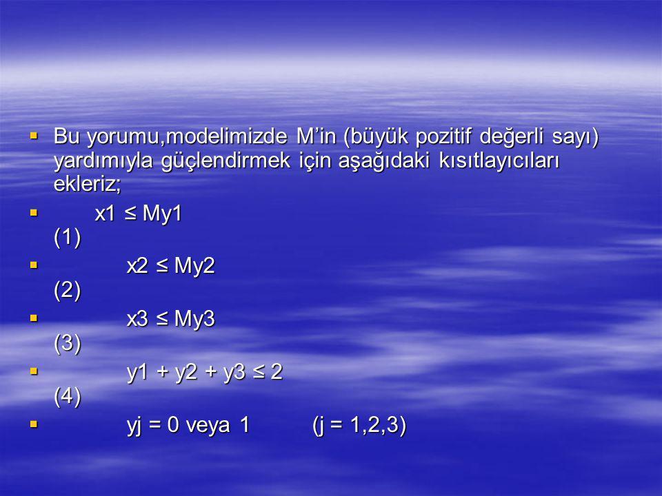 Bu yorumu,modelimizde M'in (büyük pozitif değerli sayı) yardımıyla güçlendirmek için aşağıdaki kısıtlayıcıları ekleriz;