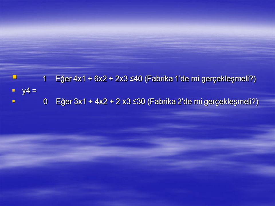 1 Eğer 4x1 + 6x2 + 2x3 ≤40 (Fabrika 1'de mi gerçekleşmeli )