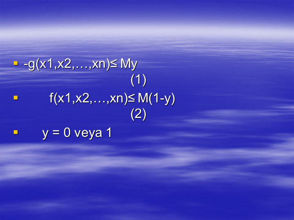-g(x1,x2,…,xn)≤ My (1) f(x1,x2,…,xn)≤ M(1-y) (2) y = 0 veya 1