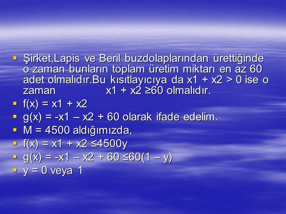 Şirket,Lapis ve Beril buzdolaplarından ürettiğinde o zaman bunların toplam üretim miktarı en az 60 adet olmalıdır.Bu kısıtlayıcıya da x1 + x2 > 0 ise o zaman x1 + x2 ≥60 olmalıdır.