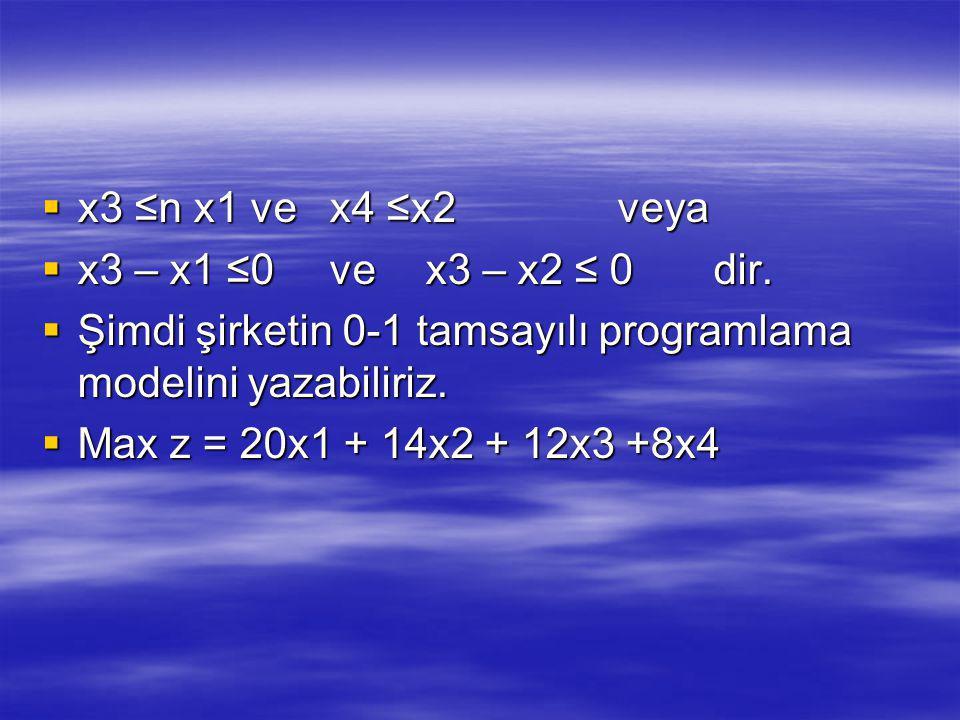 x3 ≤n x1 ve x4 ≤x2 veya x3 – x1 ≤0 ve x3 – x2 ≤ 0 dir. Şimdi şirketin 0-1 tamsayılı programlama modelini yazabiliriz.