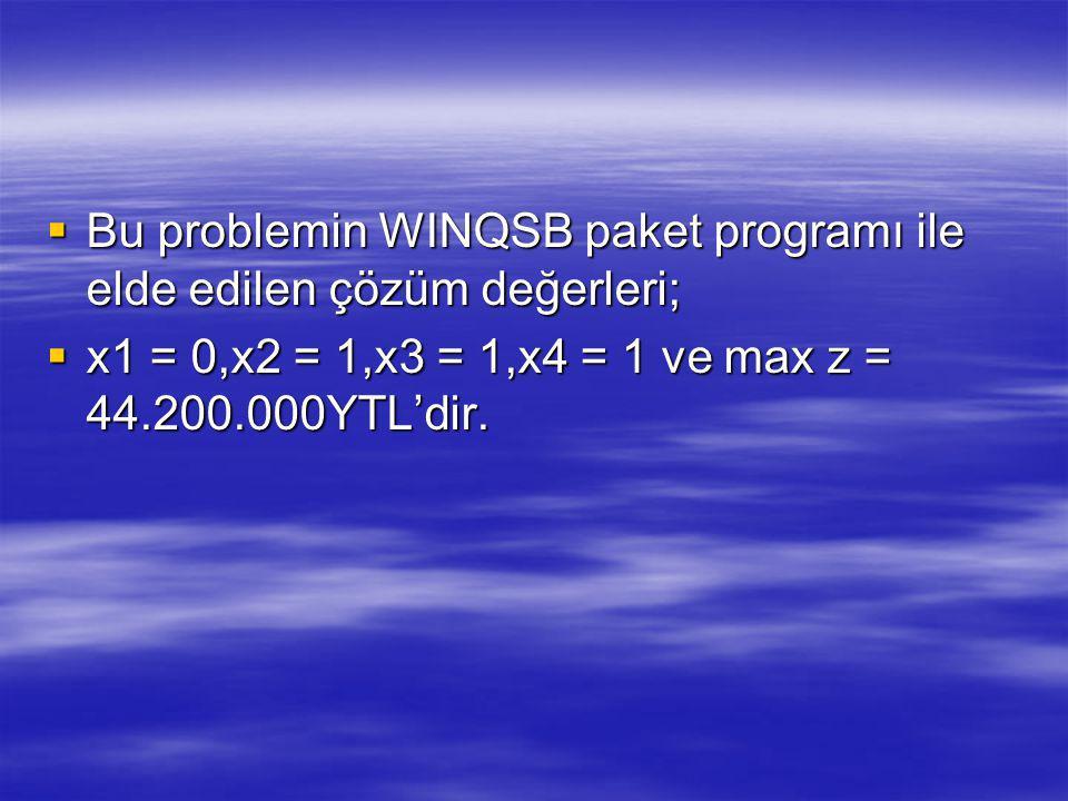 Bu problemin WINQSB paket programı ile elde edilen çözüm değerleri;