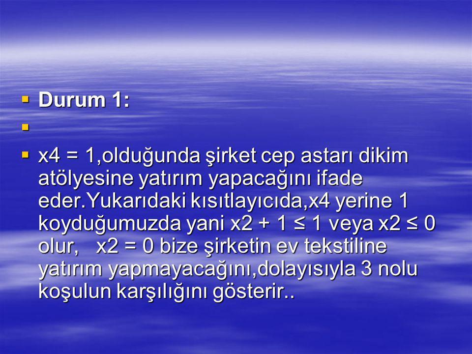 Durum 1: