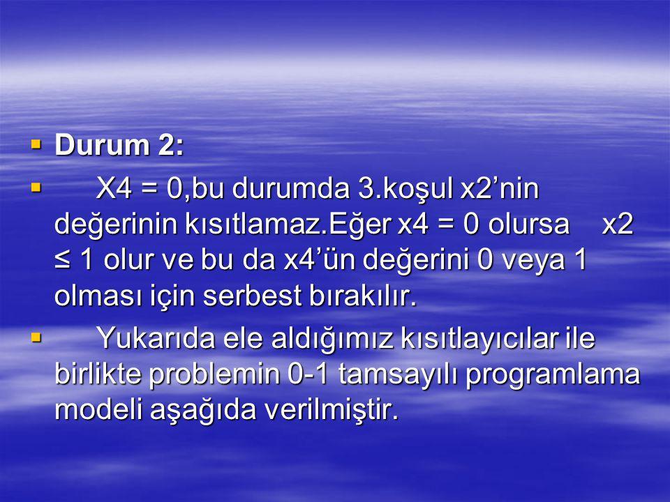 Durum 2: