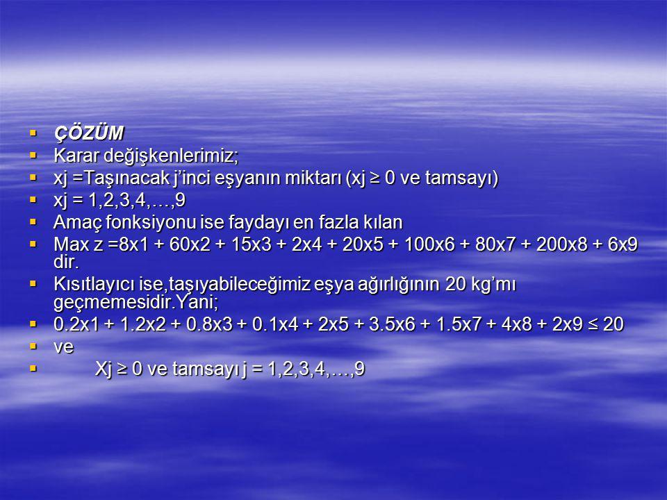ÇÖZÜM Karar değişkenlerimiz; xj =Taşınacak j'inci eşyanın miktarı (xj ≥ 0 ve tamsayı) xj = 1,2,3,4,…,9.