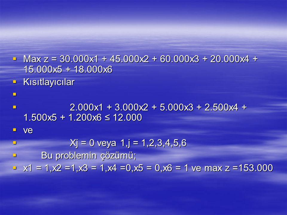 Max z = 30.000x1 + 45.000x2 + 60.000x3 + 20.000x4 + 15.000x5 + 18.000x6 Kısıtlayıcılar.