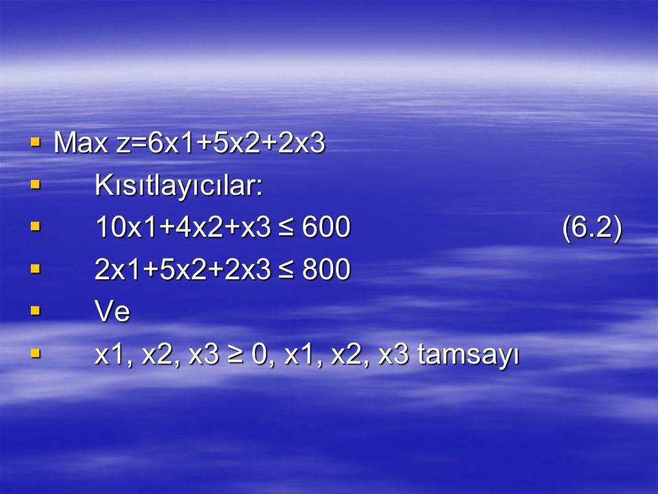Max z=6x1+5x2+2x3 Kısıtlayıcılar: 10x1+4x2+x3 ≤ 600 (6.2) 2x1+5x2+2x3 ≤ 800.
