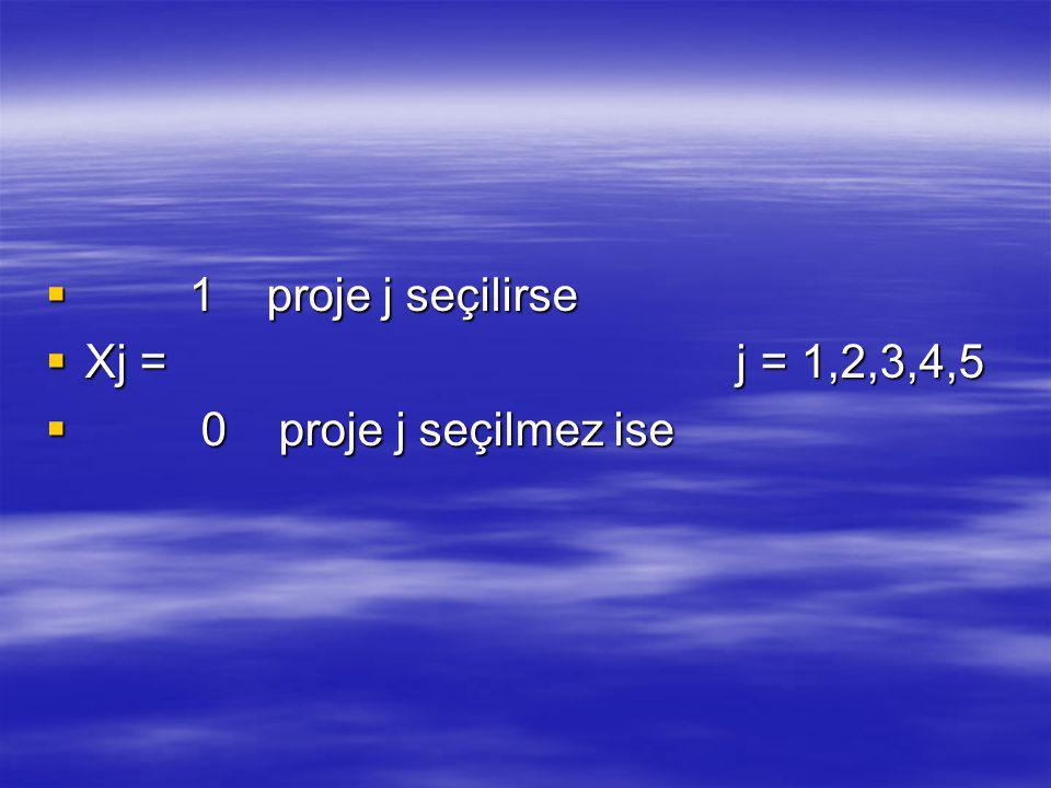 1 proje j seçilirse Xj = j = 1,2,3,4,5.