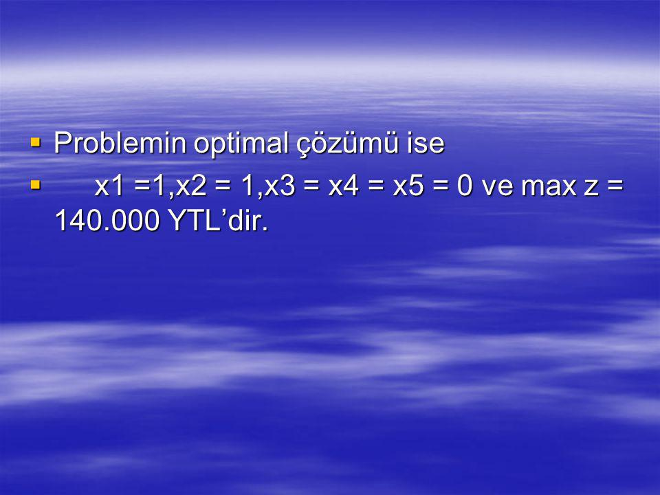 Problemin optimal çözümü ise