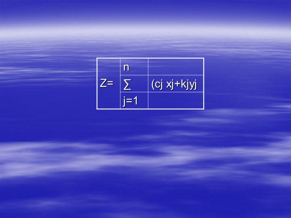 Z= n ∑ (cj xj+kjyj j=1