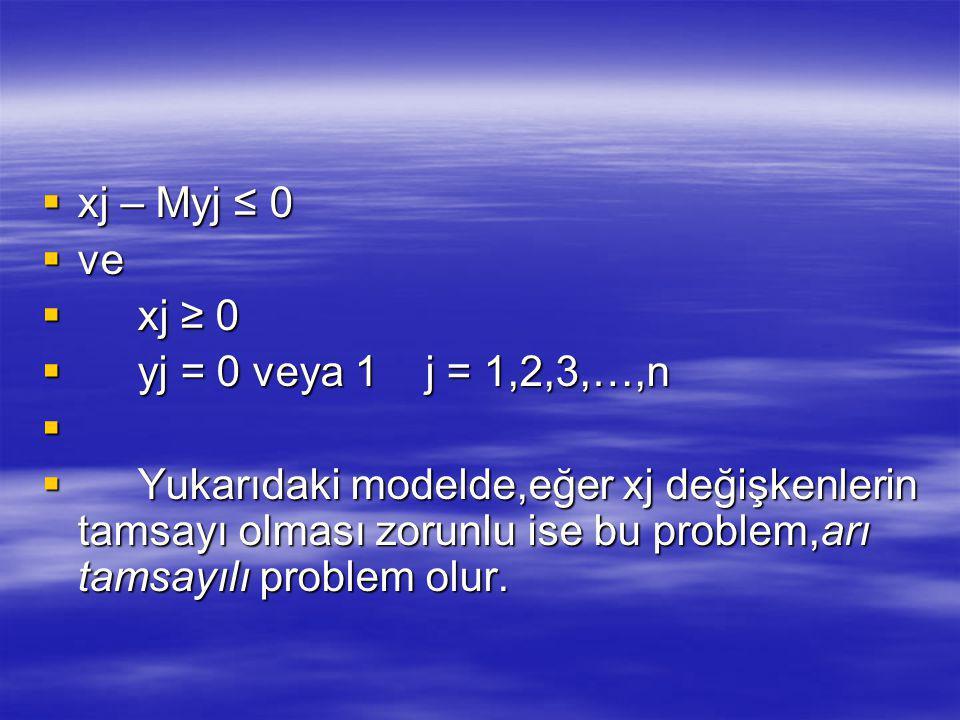 xj – Myj ≤ 0 ve. xj ≥ 0. yj = 0 veya 1 j = 1,2,3,…,n.