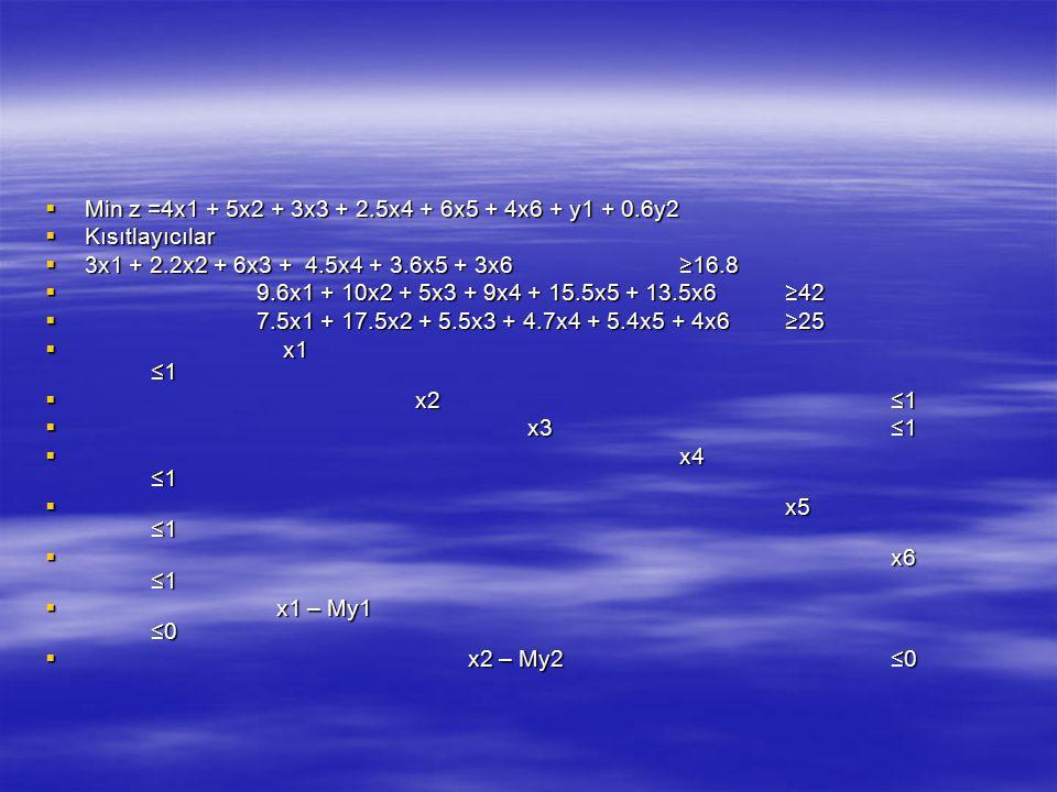 Min z =4x1 + 5x2 + 3x3 + 2.5x4 + 6x5 + 4x6 + y1 + 0.6y2