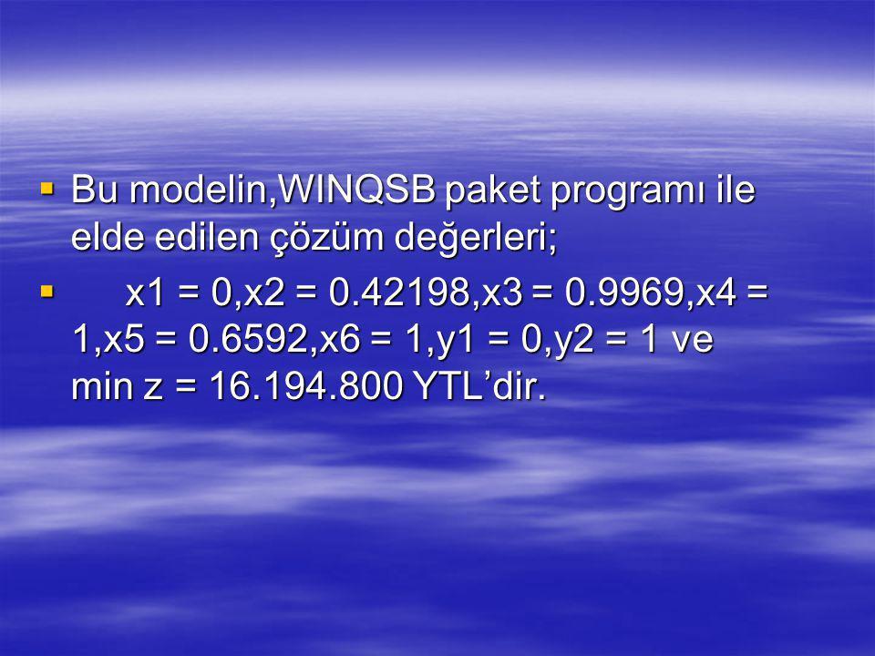 Bu modelin,WINQSB paket programı ile elde edilen çözüm değerleri;