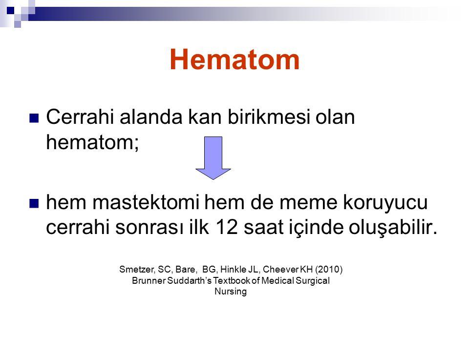 Hematom Cerrahi alanda kan birikmesi olan hematom;