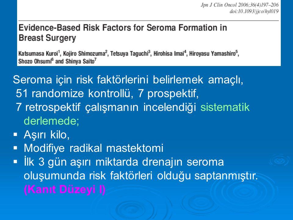 Seroma için risk faktörlerini belirlemek amaçlı,
