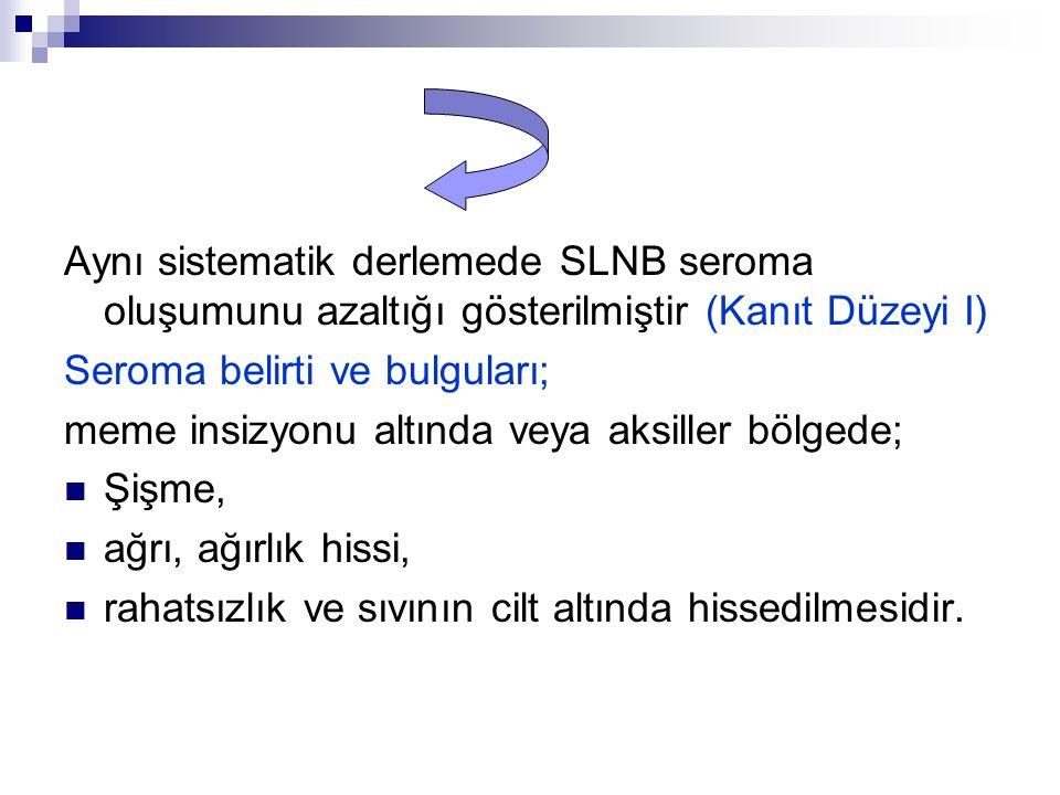 Aynı sistematik derlemede SLNB seroma oluşumunu azaltığı gösterilmiştir (Kanıt Düzeyi I)
