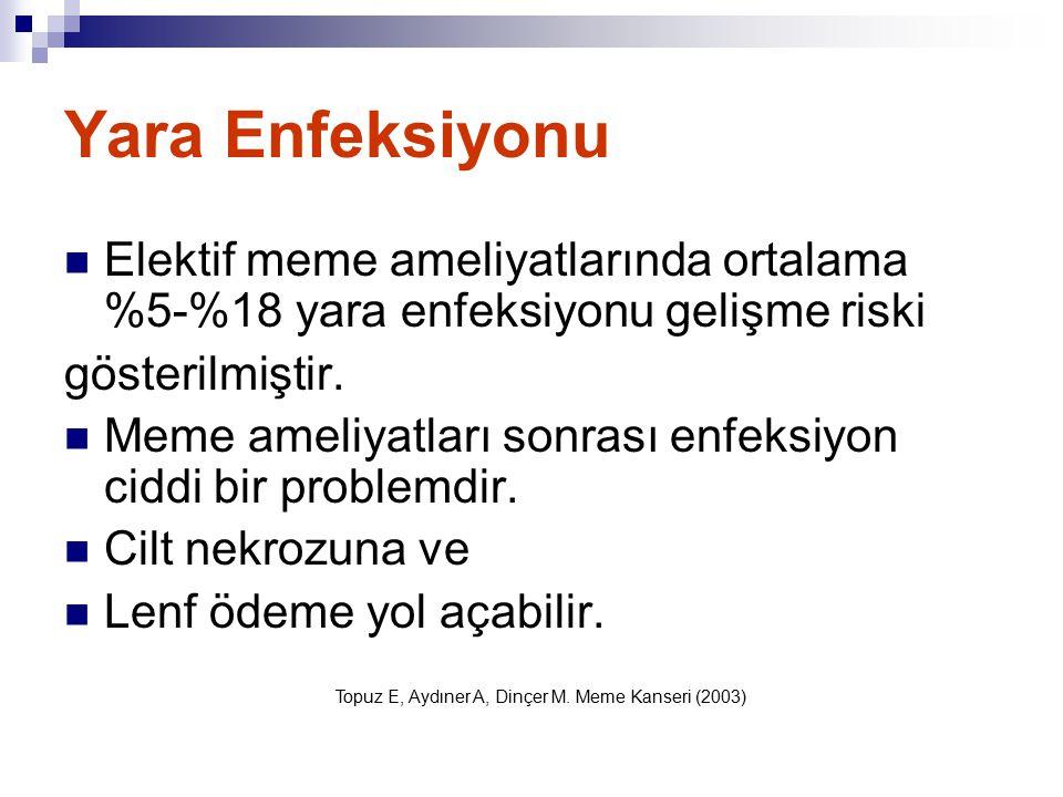 Topuz E, Aydıner A, Dinçer M. Meme Kanseri (2003)