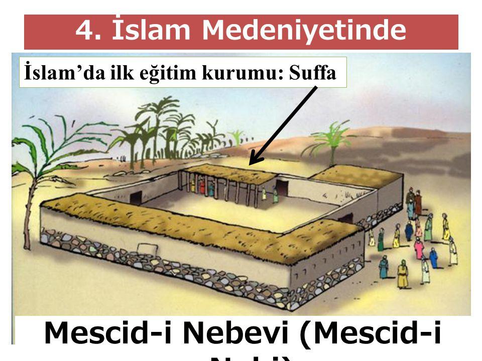 Mescid-i Nebevi (Mescid-i Nebi)