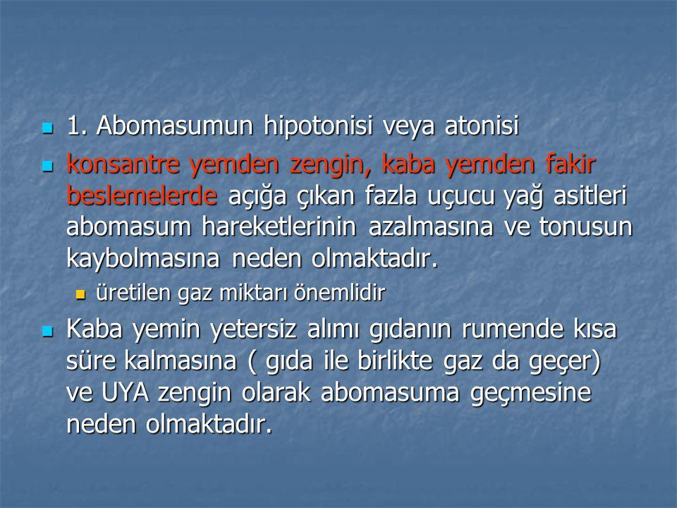 1. Abomasumun hipotonisi veya atonisi