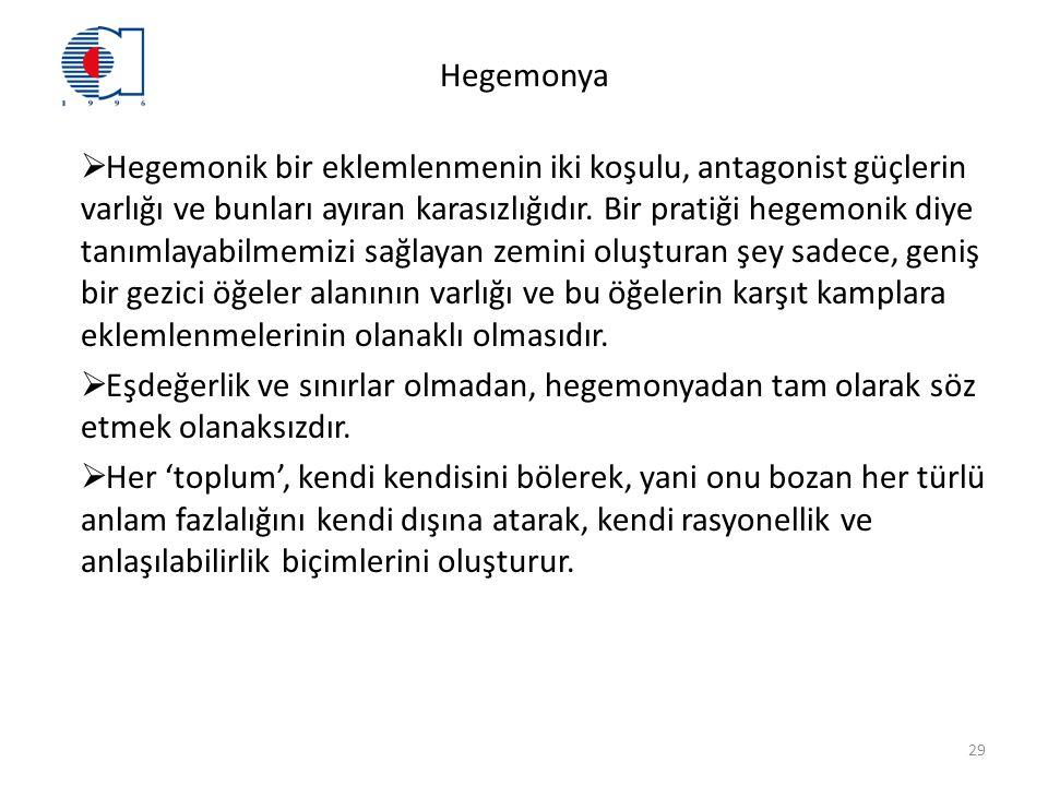 Hegemonya