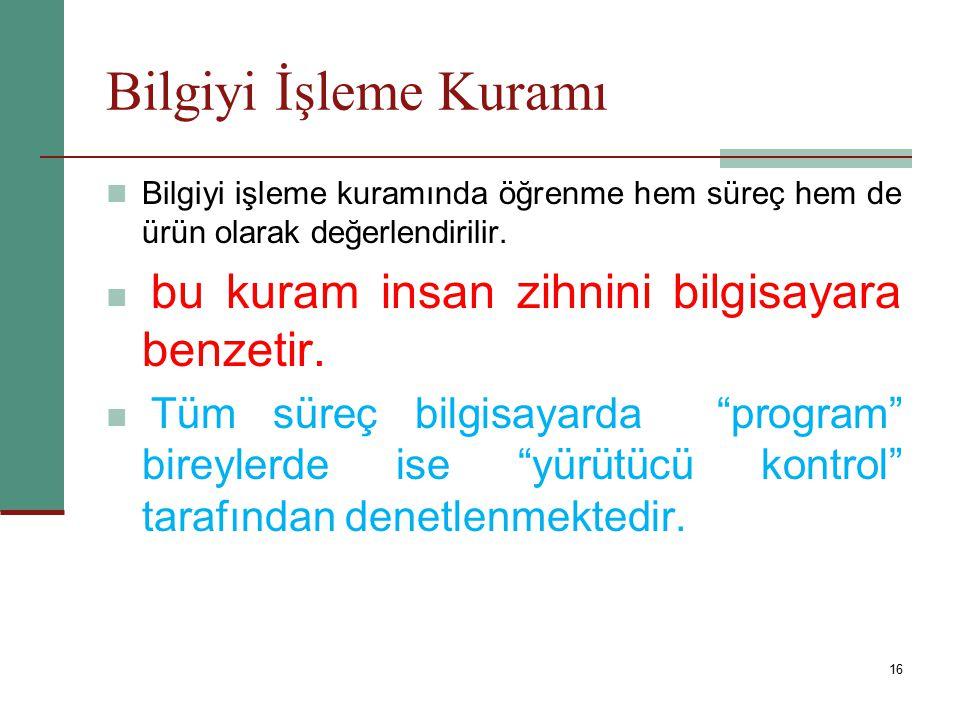 Bilgiyi İşleme Kuramı Bilgiyi işleme kuramında öğrenme hem süreç hem de ürün olarak değerlendirilir.