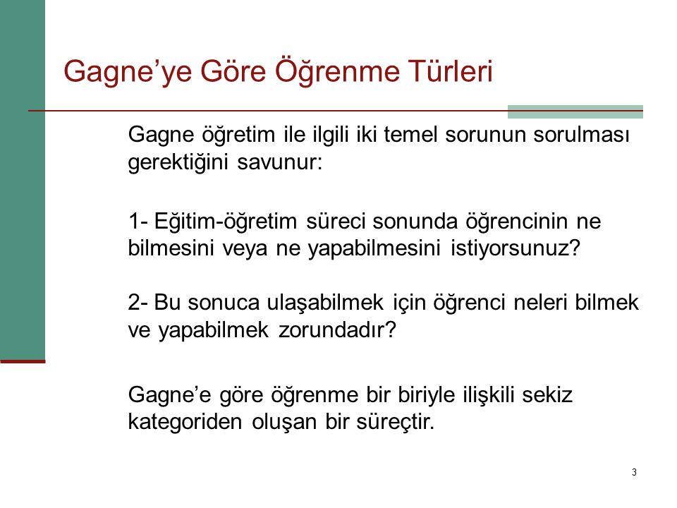 Gagne'ye Göre Öğrenme Türleri