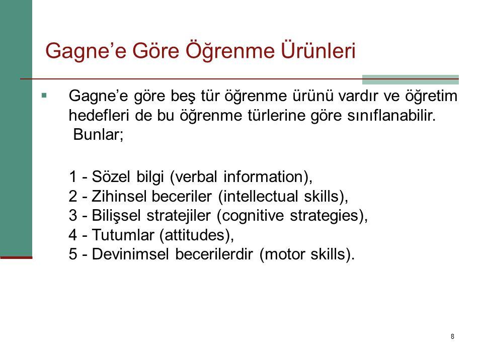 Gagne'e Göre Öğrenme Ürünleri