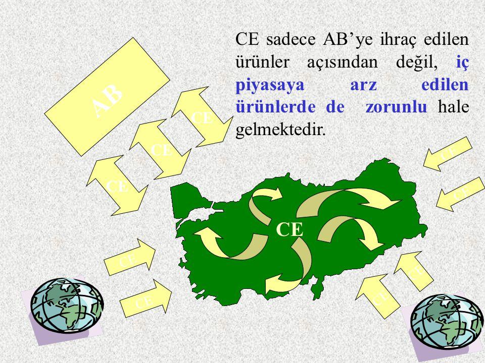 CE sadece AB'ye ihraç edilen ürünler açısından değil, iç piyasaya arz edilen ürünlerde de zorunlu hale gelmektedir.