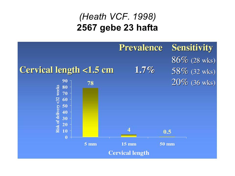(Heath VCF. 1998) 2567 gebe 23 hafta