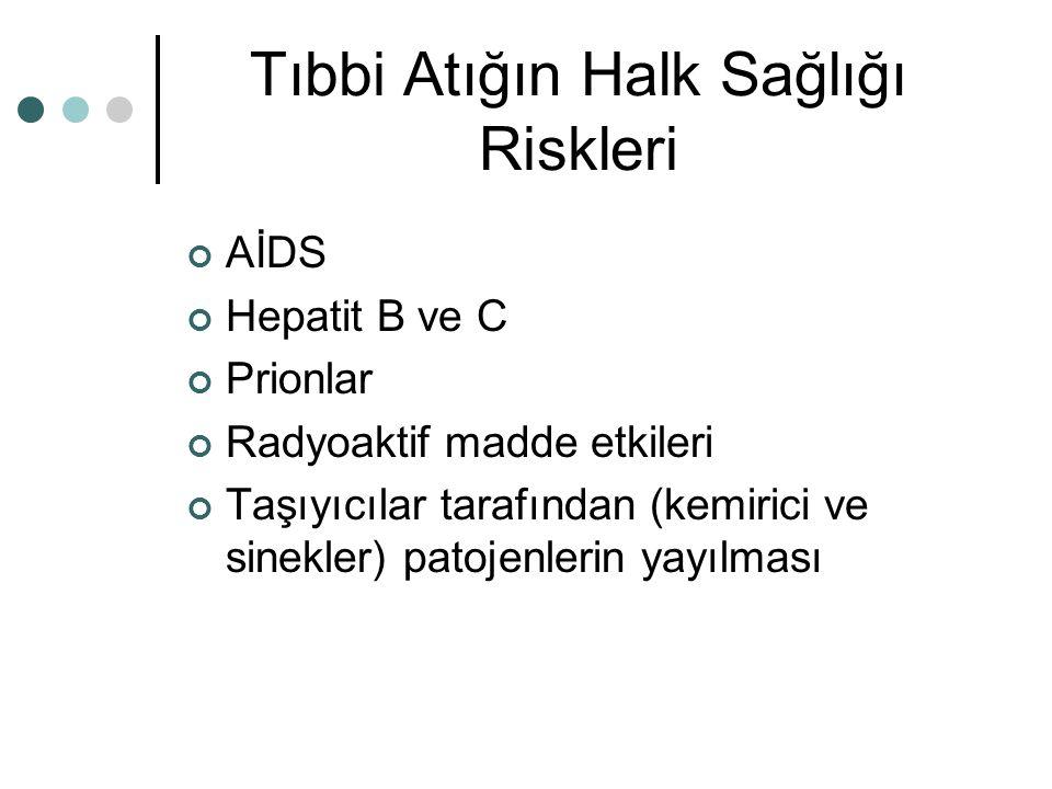 Tıbbi Atığın Halk Sağlığı Riskleri