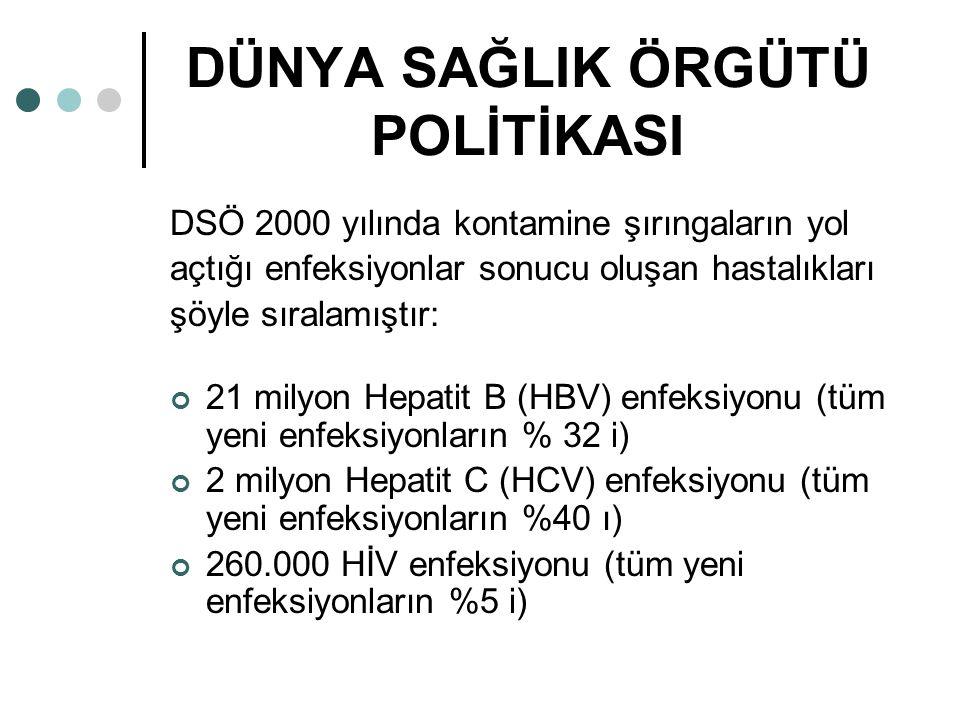 DÜNYA SAĞLIK ÖRGÜTÜ POLİTİKASI