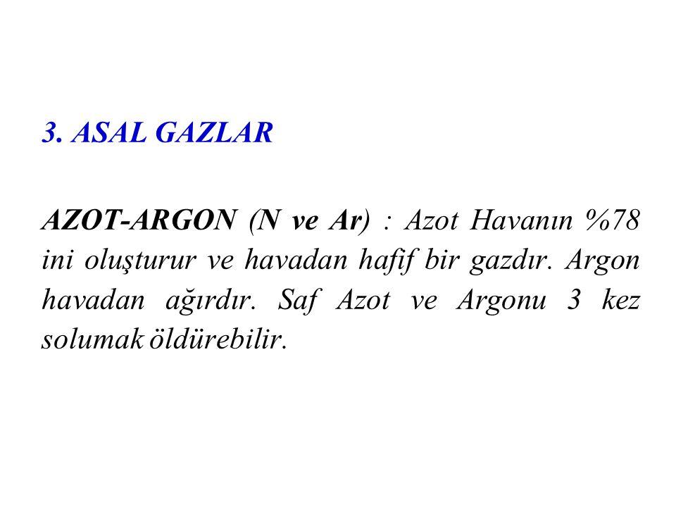 3. ASAL GAZLAR