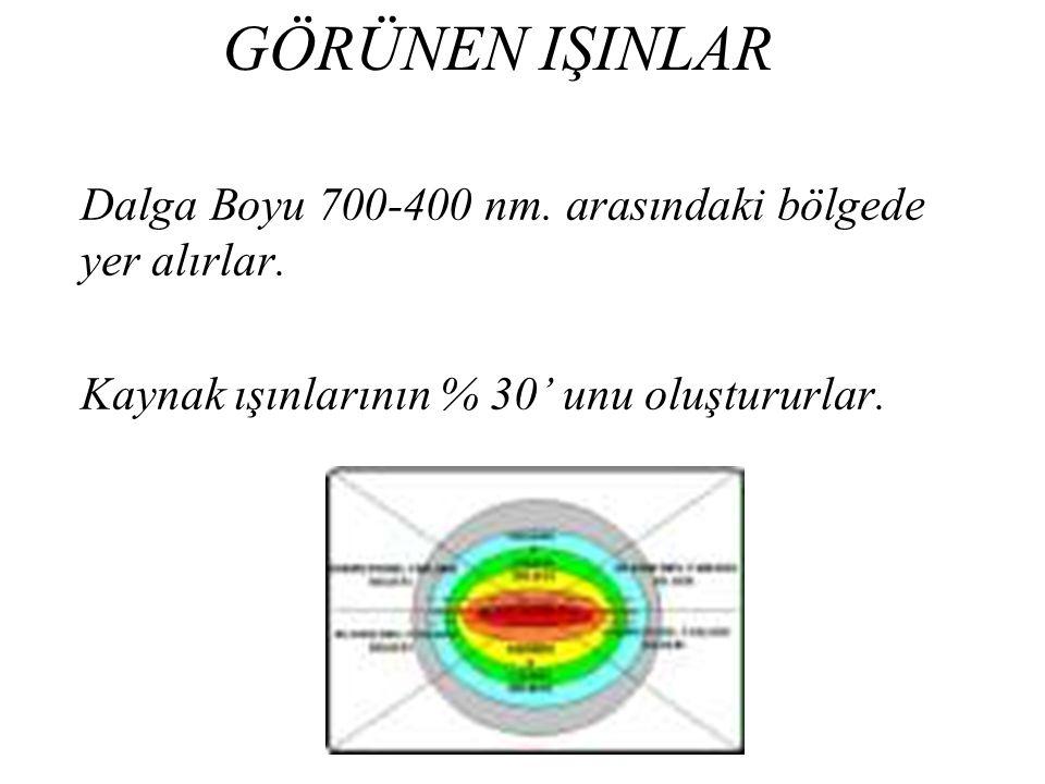 GÖRÜNEN IŞINLAR Dalga Boyu 700-400 nm. arasındaki bölgede yer alırlar.