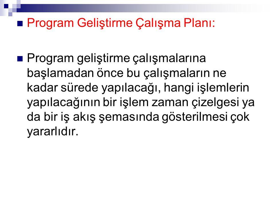Program Geliştirme Çalışma Planı: