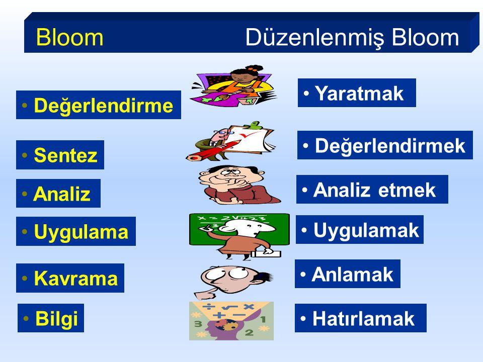 Bloom Düzenlenmiş Bloom