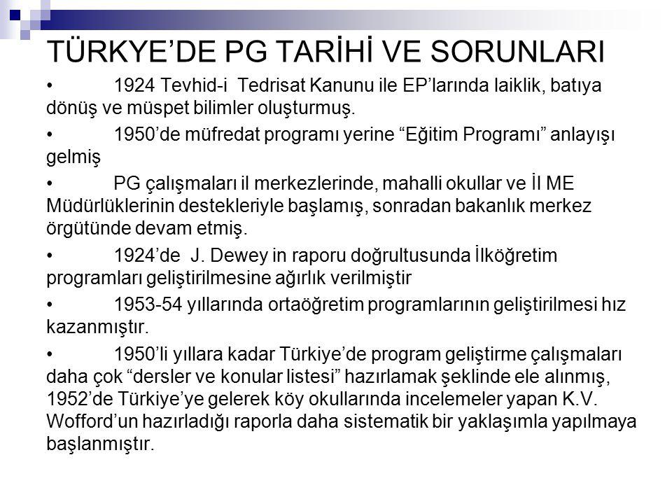 TÜRKYE'DE PG TARİHİ VE SORUNLARI