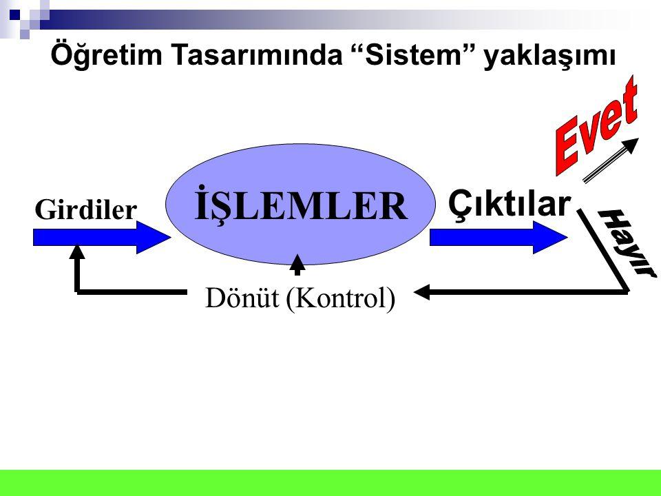 Öğretim Tasarımında Sistem yaklaşımı