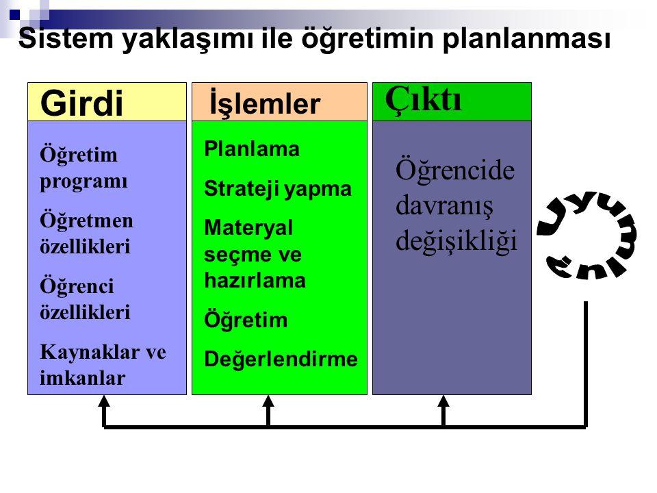 Sistem yaklaşımı ile öğretimin planlanması